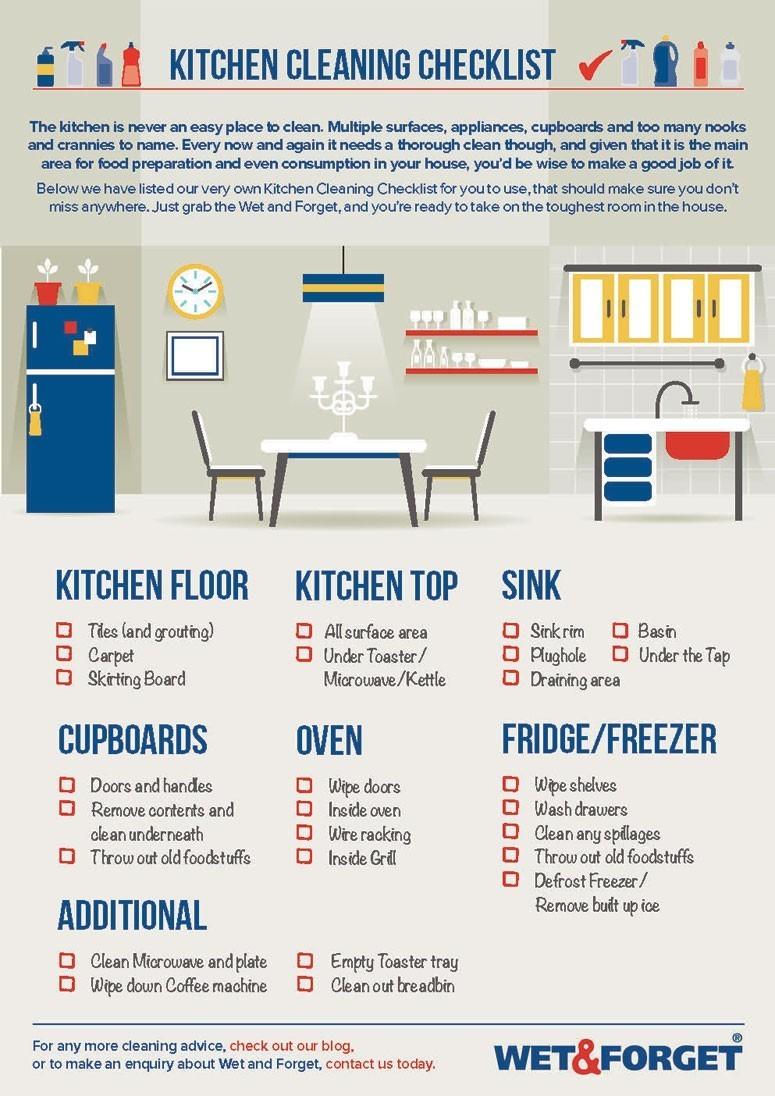 kitchen cleaning checklist